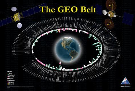 Itu satellite network slot identification and regulatory jpg 4800x3233