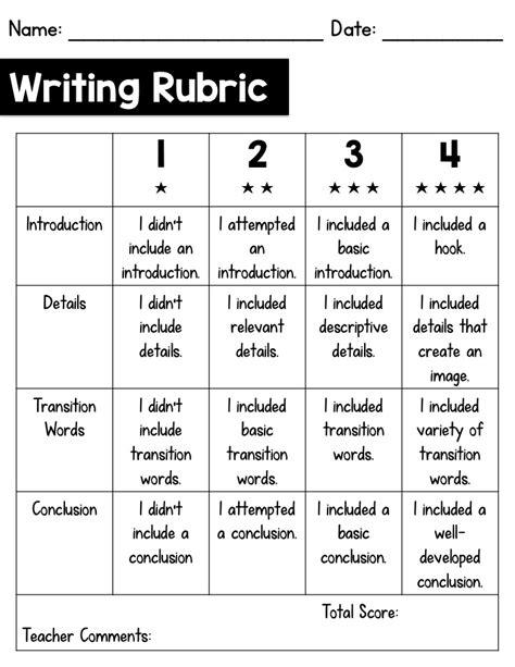 Creative writing narrative rubric jpg 720x932